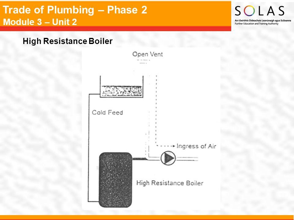 High Resistance Boiler