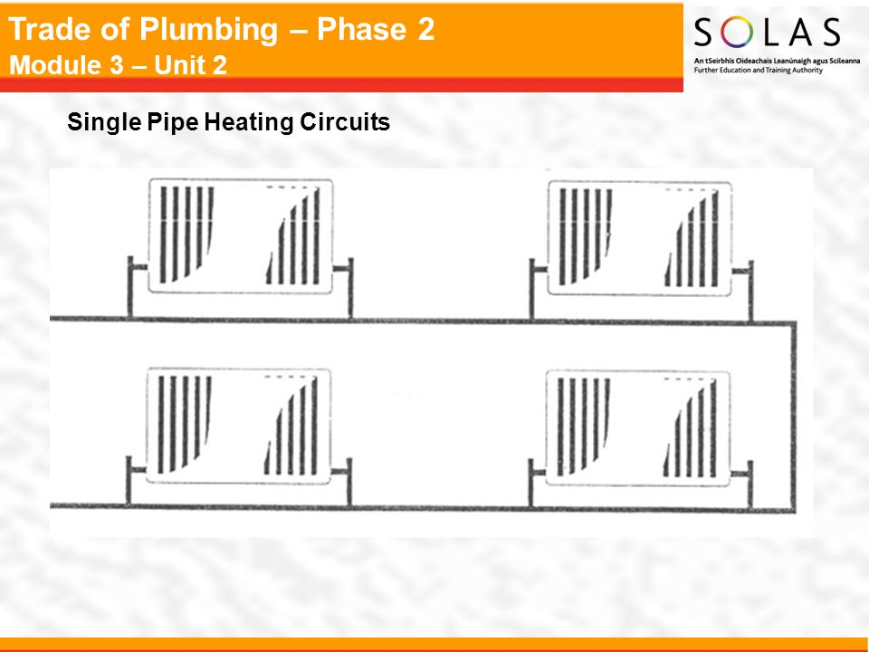 Single Pipe Heating Circuits