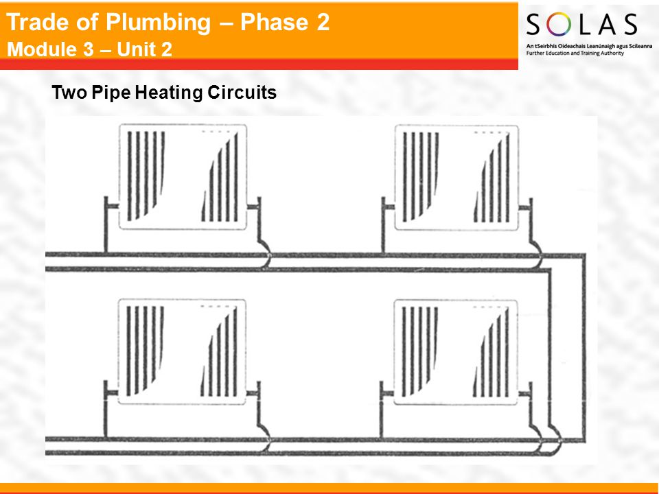 Two Pipe Heating Circuits