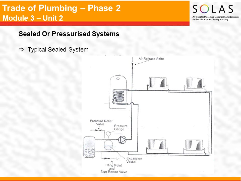 Sealed Or Pressurised Systems