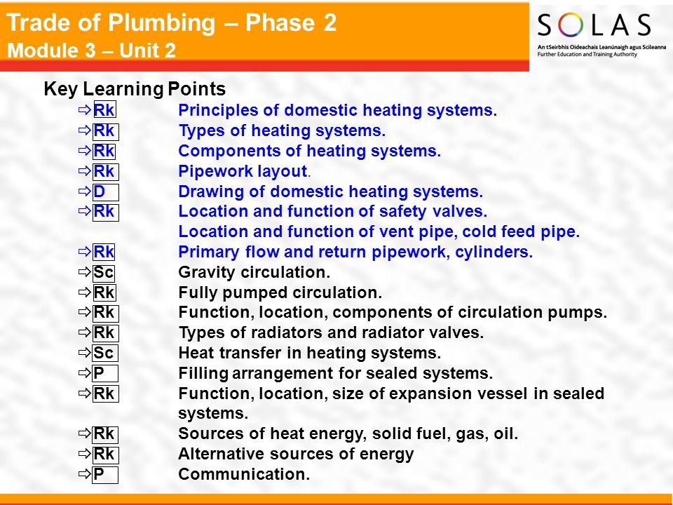 Key Learning Points Rk Principles of domestic heating systems.