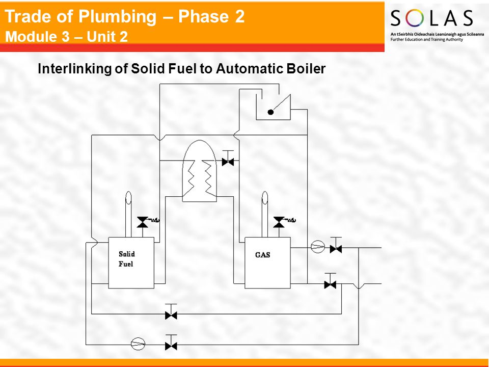 Interlinking of Solid Fuel to Automatic Boiler