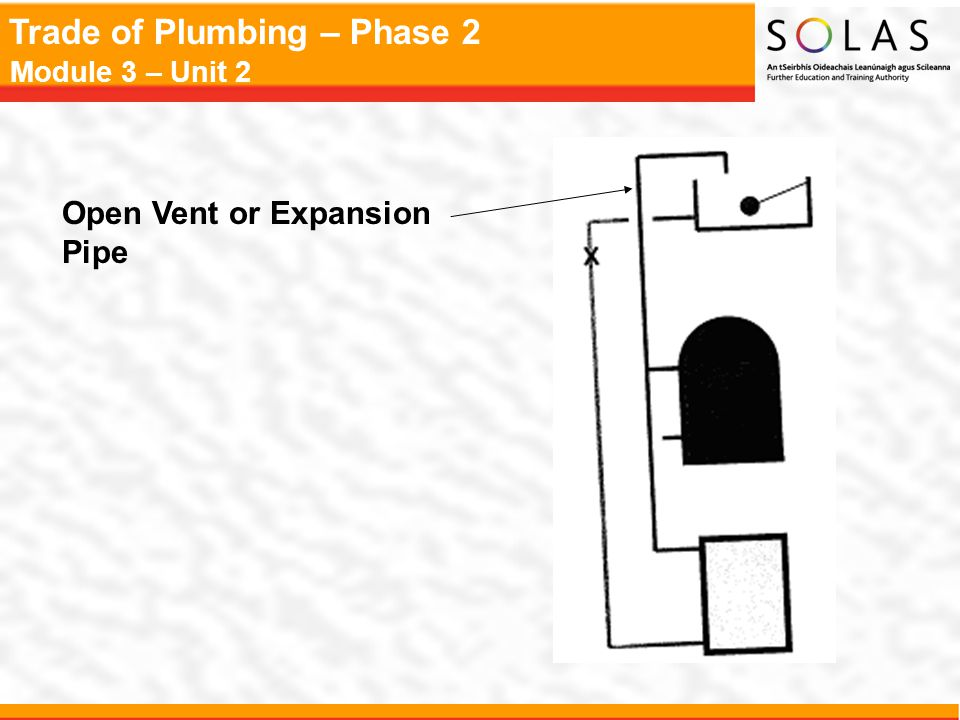 Open Vent or Expansion Pipe