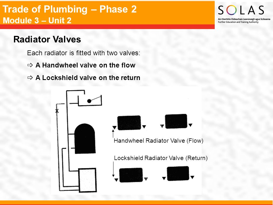 Radiator Valves Each radiator is fitted with two valves: