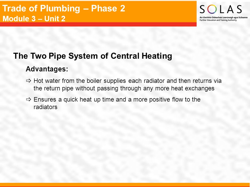 The Two Pipe System of Central Heating