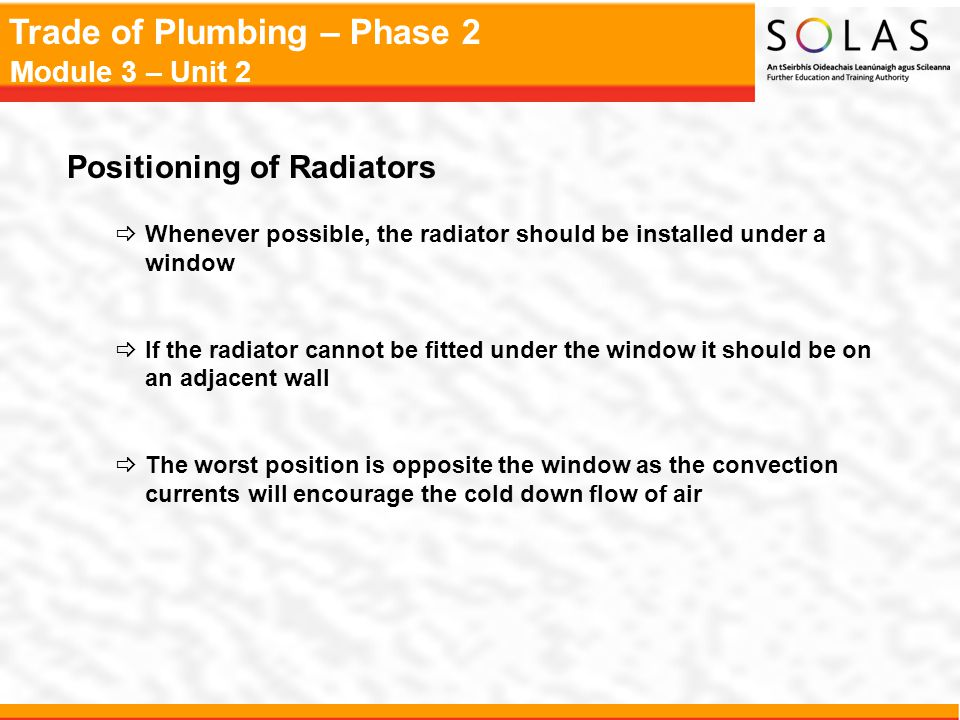 Positioning of Radiators