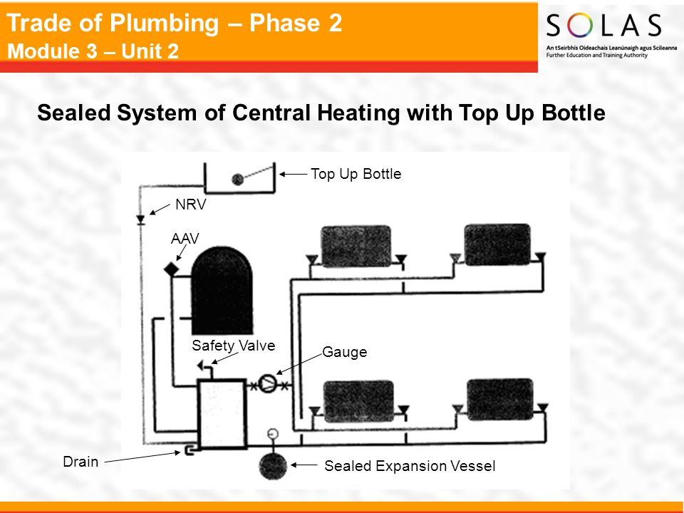 Domestic heating mma welding ppt download for Best central heating system