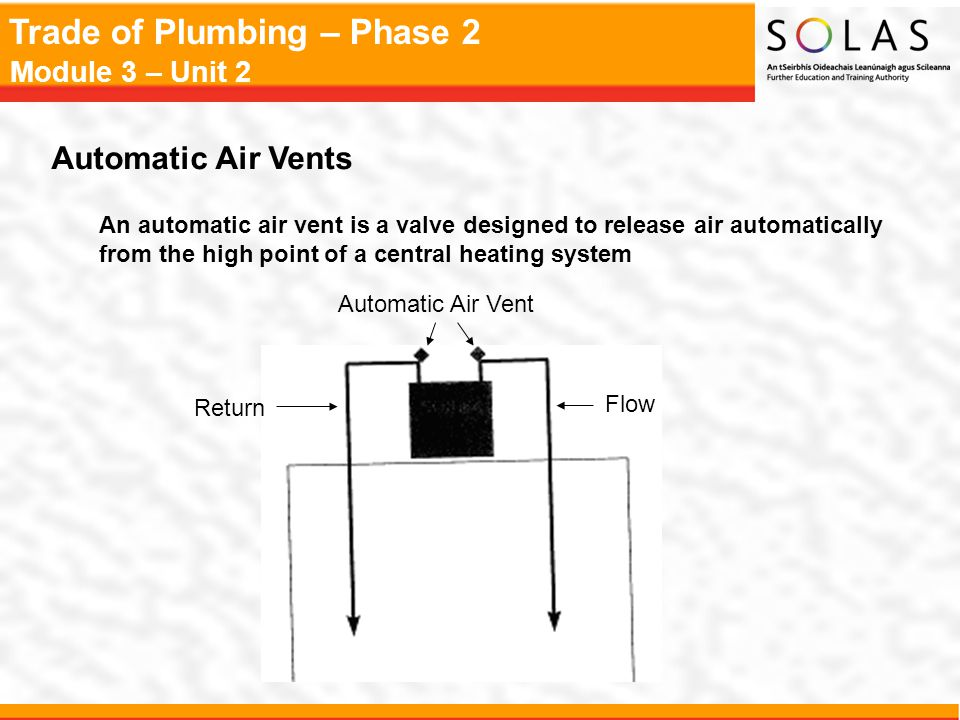 Automatic Air Vents An automatic air vent is a valve designed to release air automatically from the high point of a central heating system.
