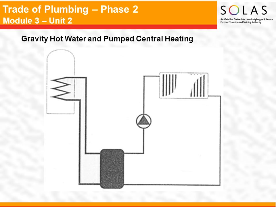 Gravity Hot Water and Pumped Central Heating