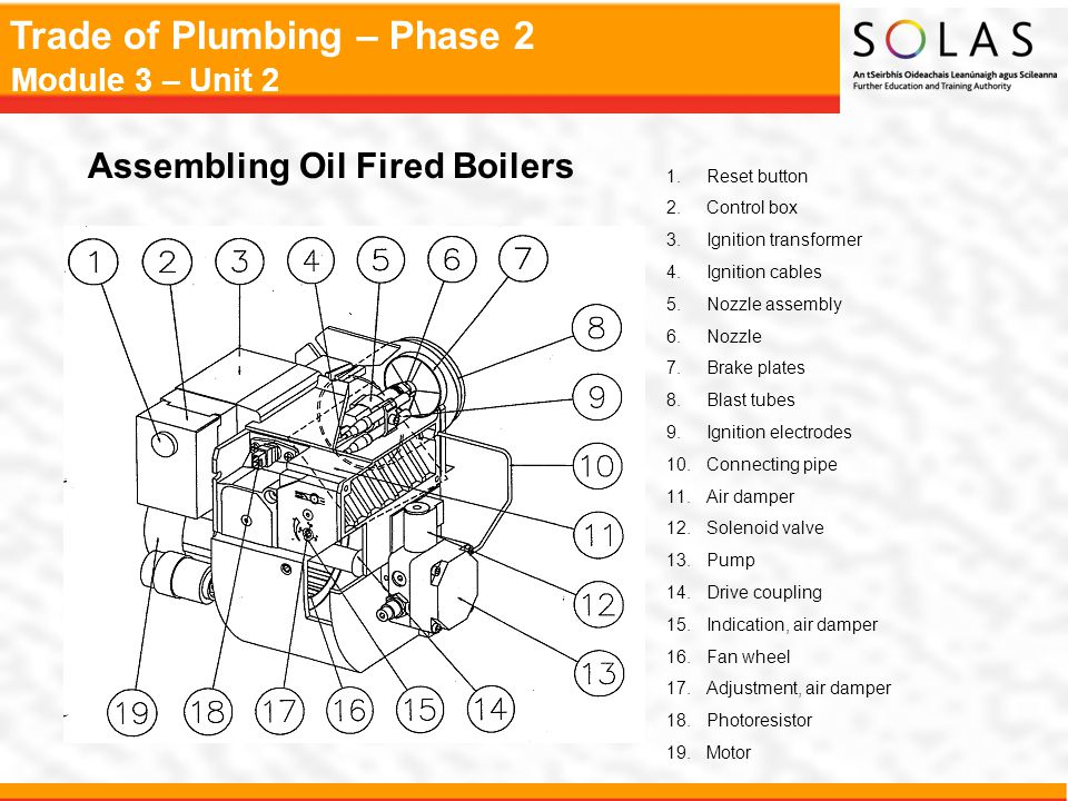 Assembling Oil Fired Boilers