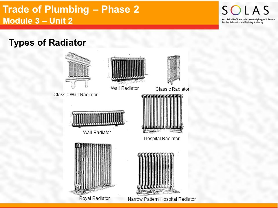 Types of Radiator Wall Radiator Classic Radiator Classic Wall Radiator