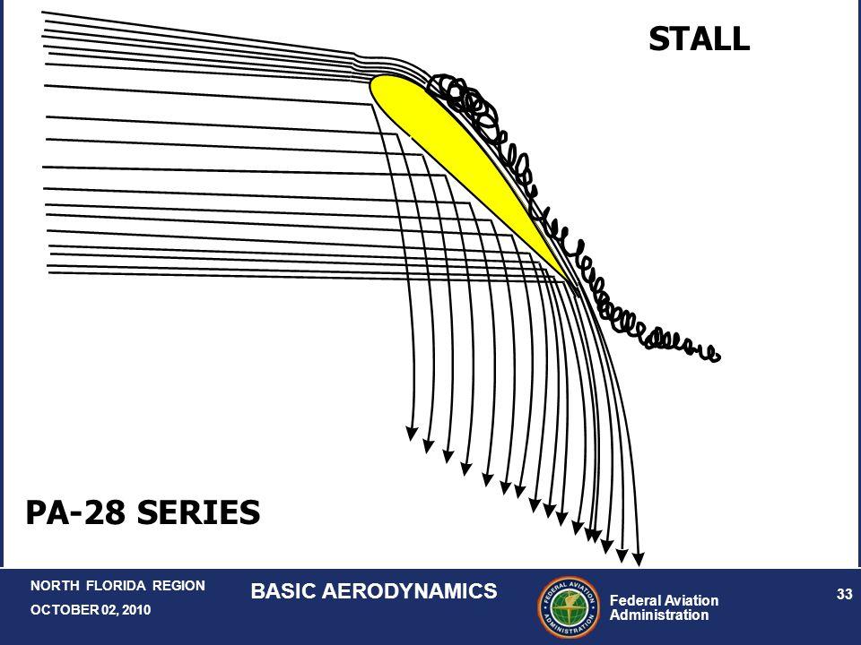 STALL PA-28 SERIES