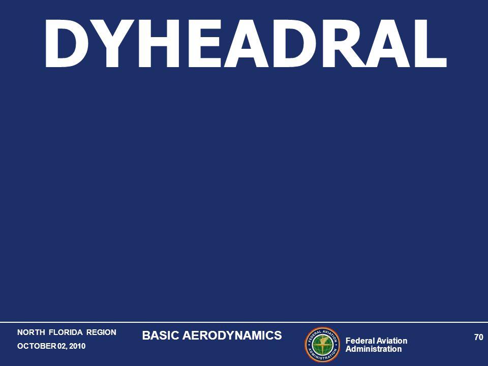 DYHEADRAL