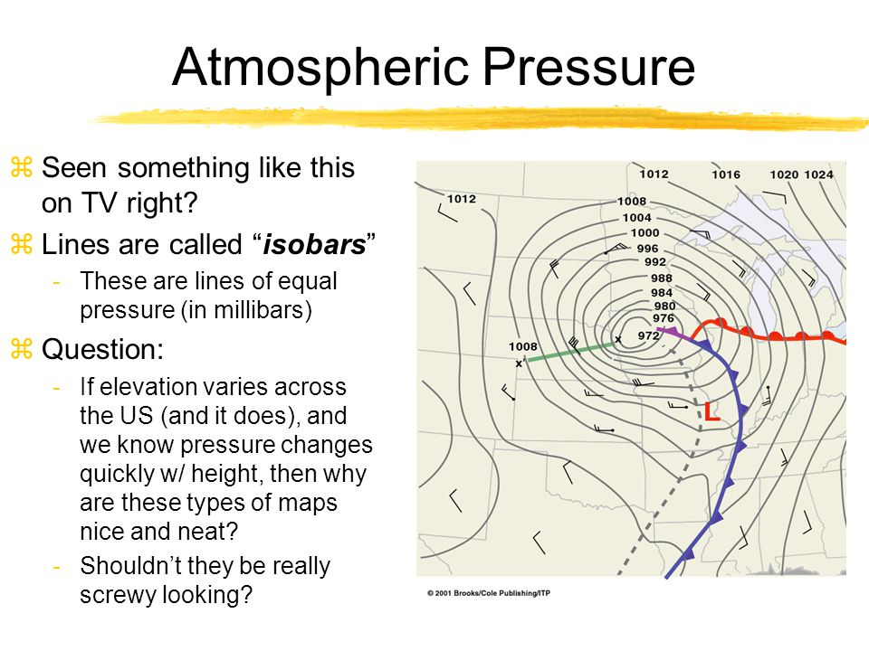 Atmospheric Pressure Seen something like this on TV right