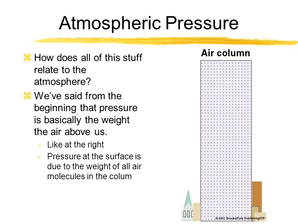 Atmospheric Pressure How does all of this stuff relate to the atmosphere