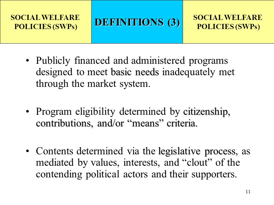SOCIAL WELFARE POLICIES (SWPs) DEFINITIONS (3) SOCIAL WELFARE. POLICIES (SWPs)