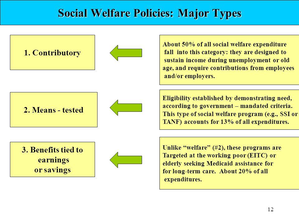 Social Welfare Policies: Major Types