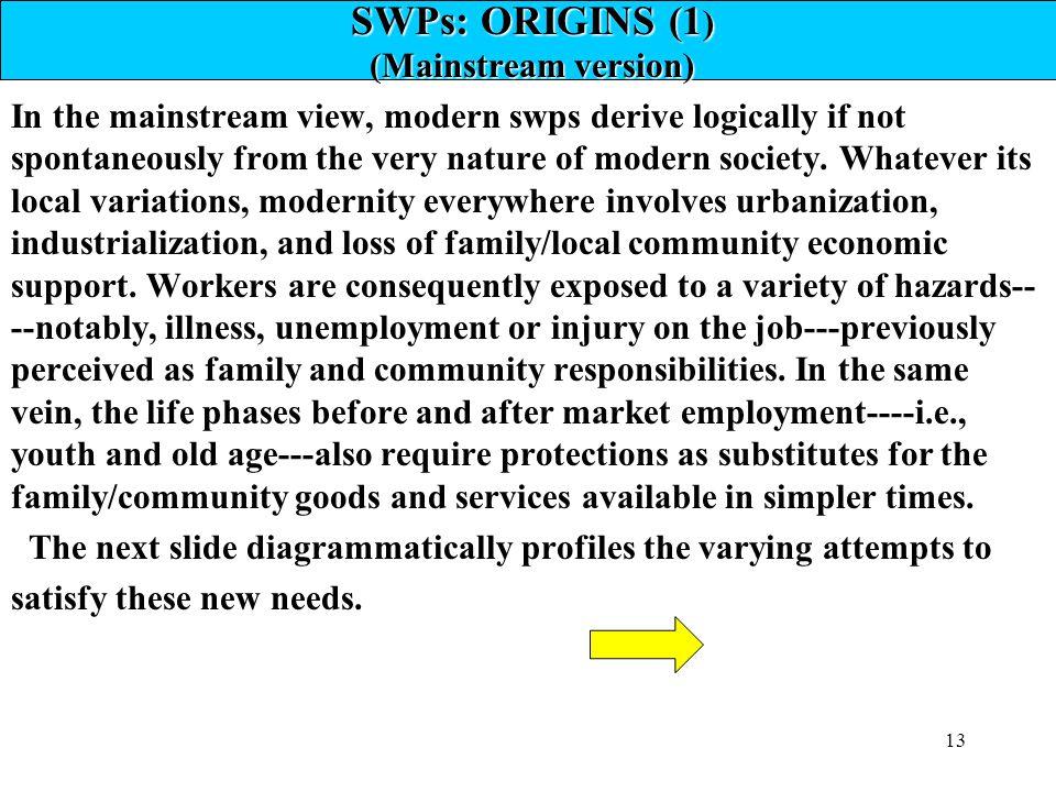SWPs: ORIGINS (1) (Mainstream version)