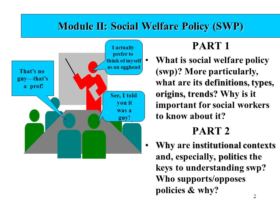 Module II: Social Welfare Policy (SWP)