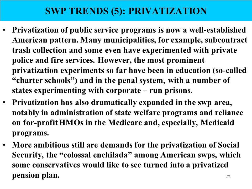 SWP TRENDS (5): PRIVATIZATION