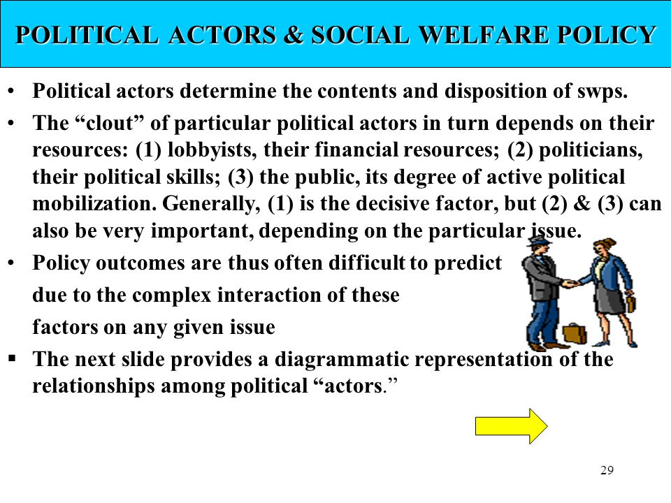 POLITICAL ACTORS & SOCIAL WELFARE POLICY