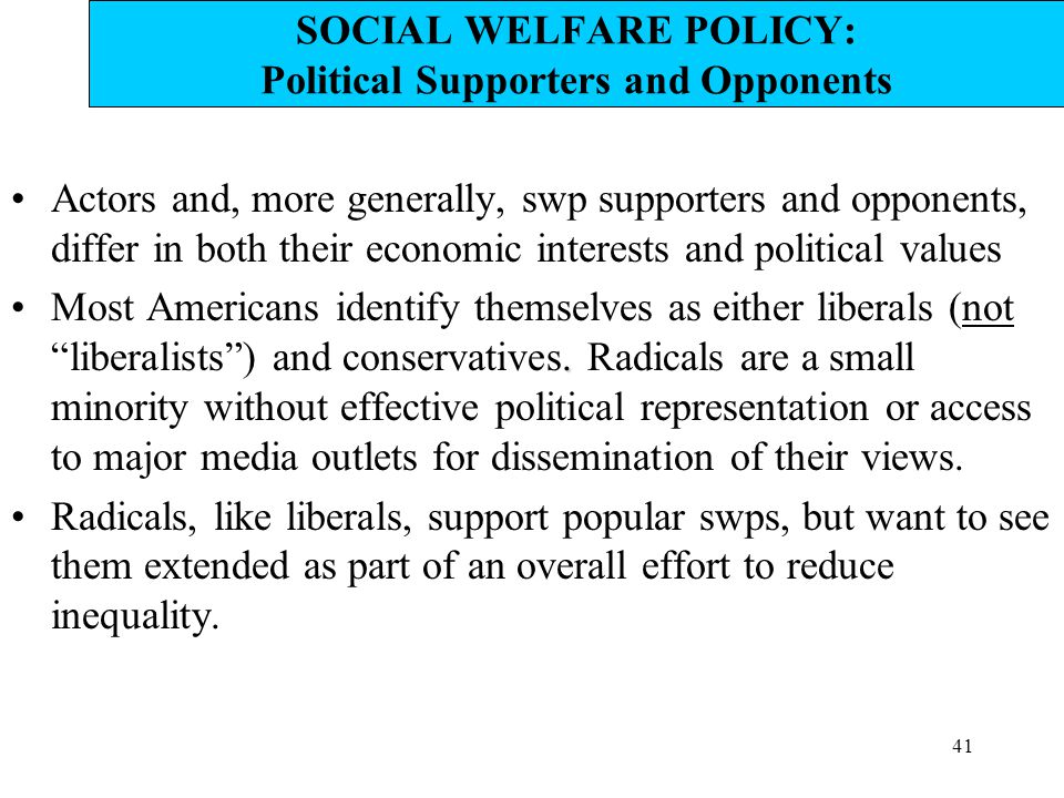 SOCIAL WELFARE POLICY: Political Supporters and Opponents