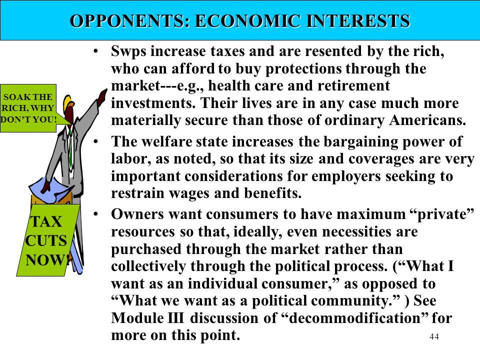 OPPONENTS: ECONOMIC INTERESTS