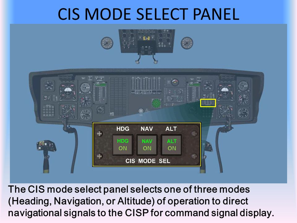 CIS MODE SELECT PANEL ON. ON. ON.