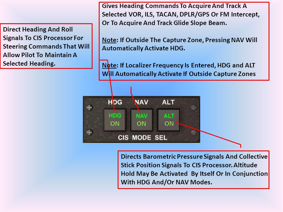 Gives Heading Commands To Acquire And Track A Selected VOR, ILS, TACAN, DPLR/GPS Or FM Intercept, Or To Acquire And Track Glide Slope Beam.