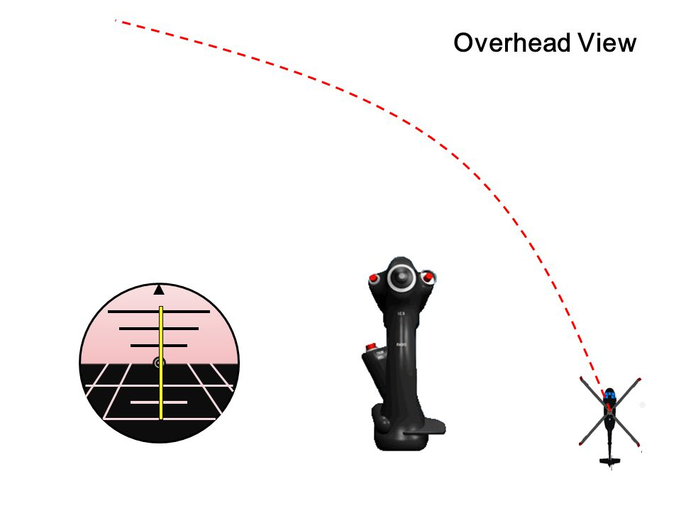 Overhead View Be Sure Animations Are Finished Before Clicking For Next Sequence Or Slide