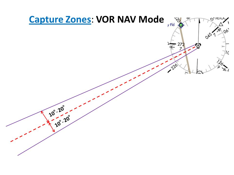 Capture Zones: VOR NAV Mode