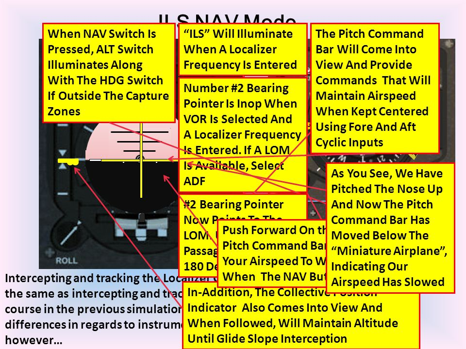 ILS NAV Mode When NAV Switch Is Pressed, ALT Switch Illuminates Along With The HDG Switch If Outside The Capture Zones.