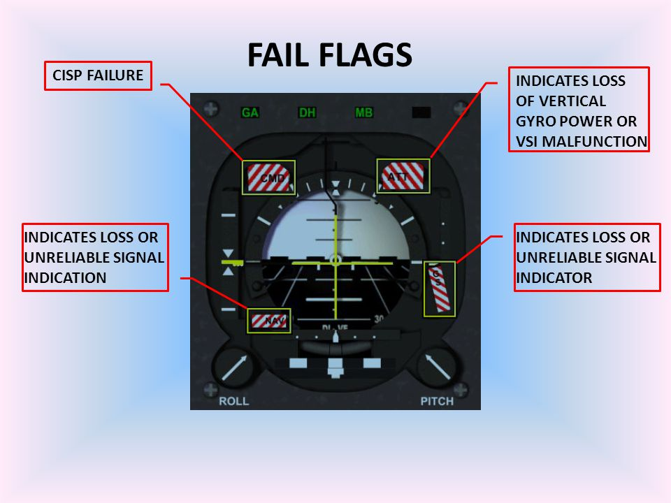 FAIL FLAGS CISP FAILURE