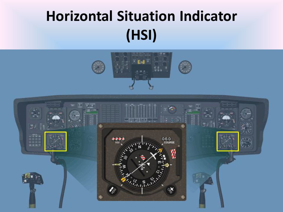 Horizontal Situation Indicator