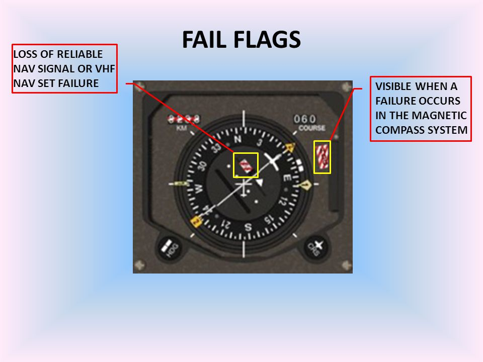 FAIL FLAGS LOSS OF RELIABLE NAV SIGNAL OR VHF NAV SET FAILURE