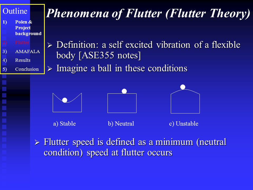 Phenomena of Flutter (Flutter Theory)
