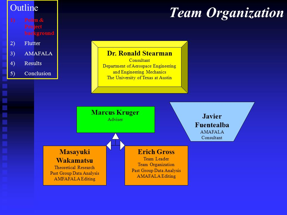 Team Organization Outline Dr. Ronald Stearman Marcus Kruger