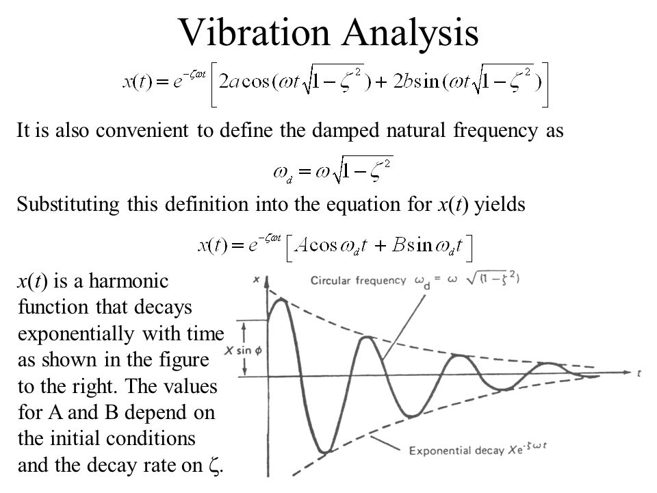Vibration Analysis It is also convenient to define the damped natural frequency as. Substituting this definition into the equation for x(t) yields.