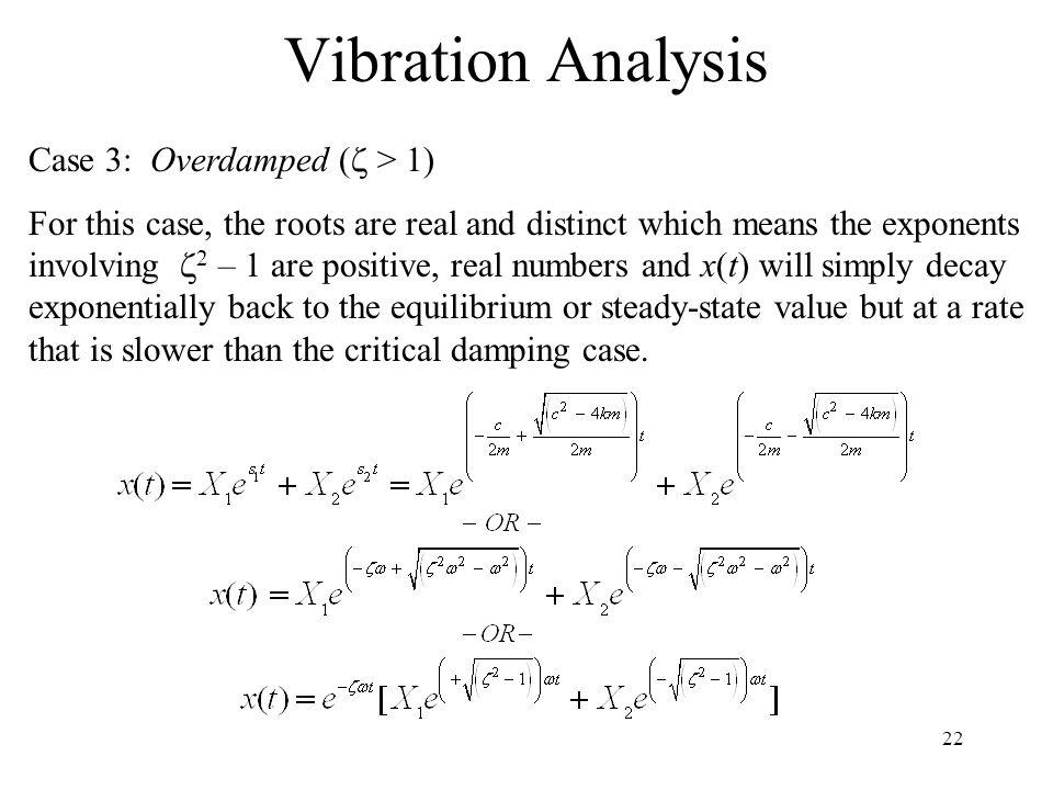 Vibration Analysis Case 3: Overdamped (z > 1)