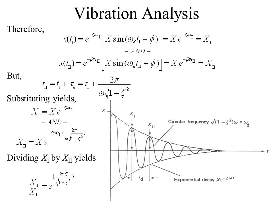 Vibration Analysis Therefore, But, Substituting yields,