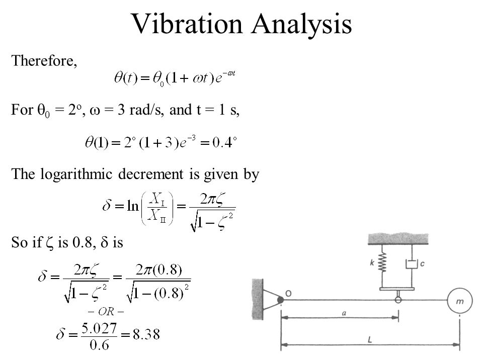 Vibration Analysis Therefore, For q0 = 2o, w = 3 rad/s, and t = 1 s,