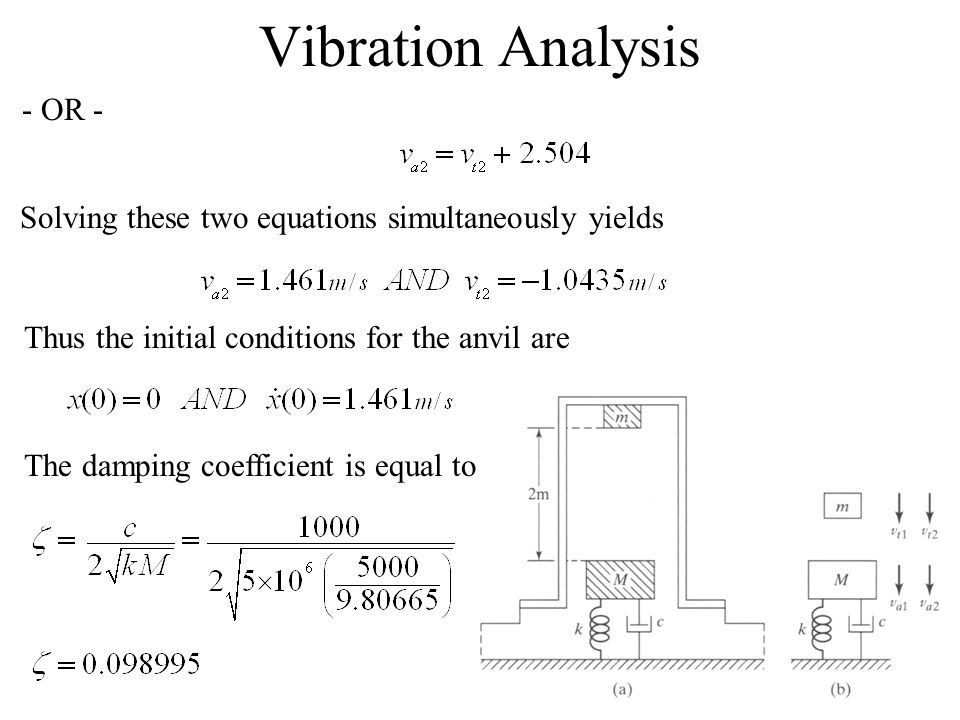 Vibration Analysis - OR -