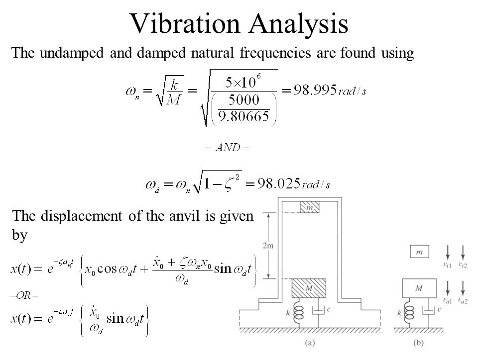Vibration Analysis The undamped and damped natural frequencies are found using.