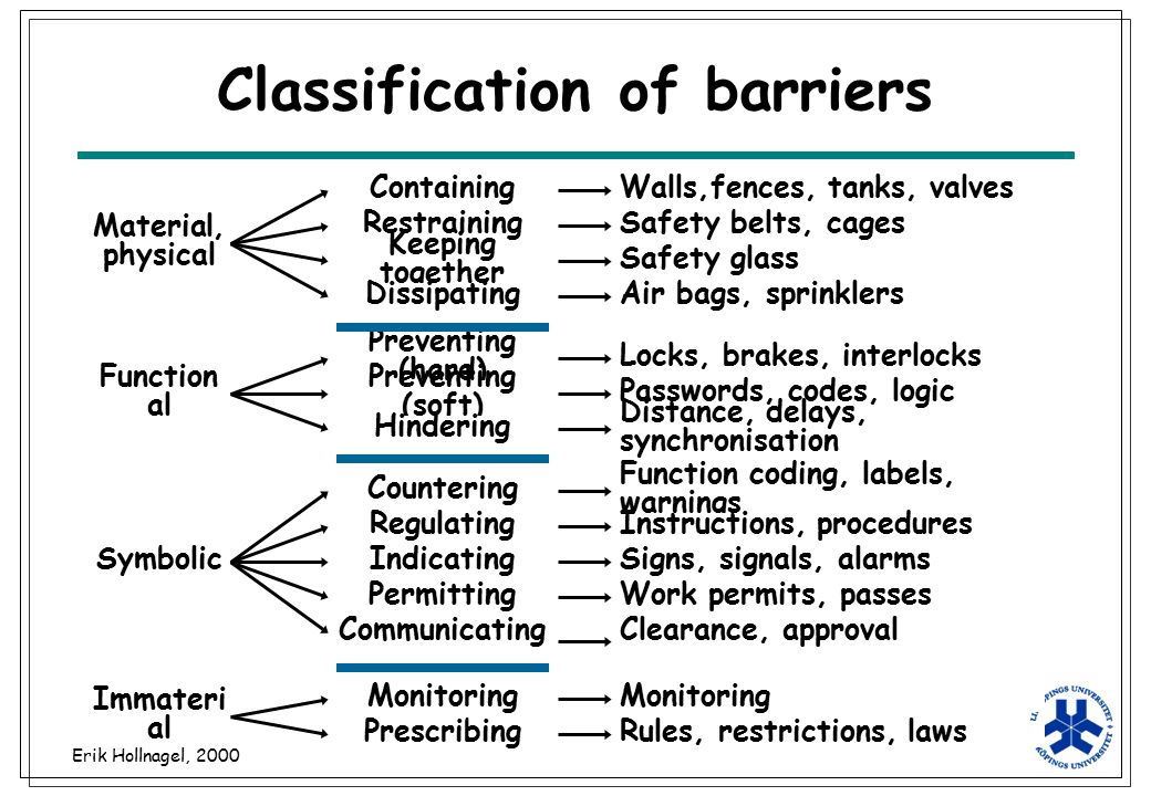 Classification of barriers