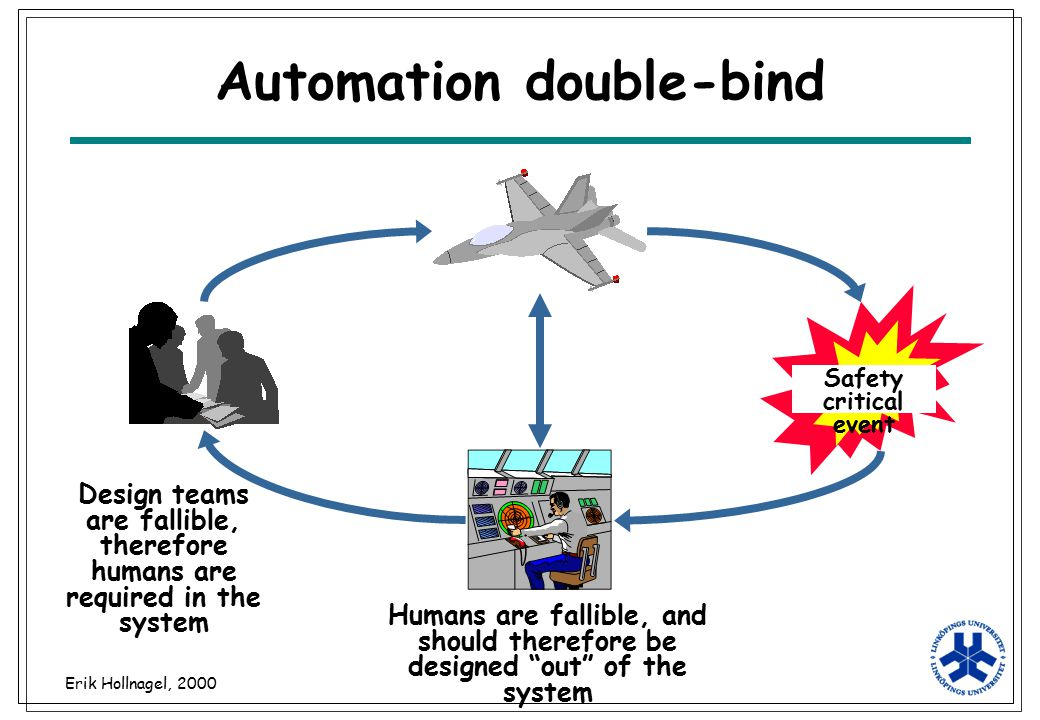 Automation double-bind
