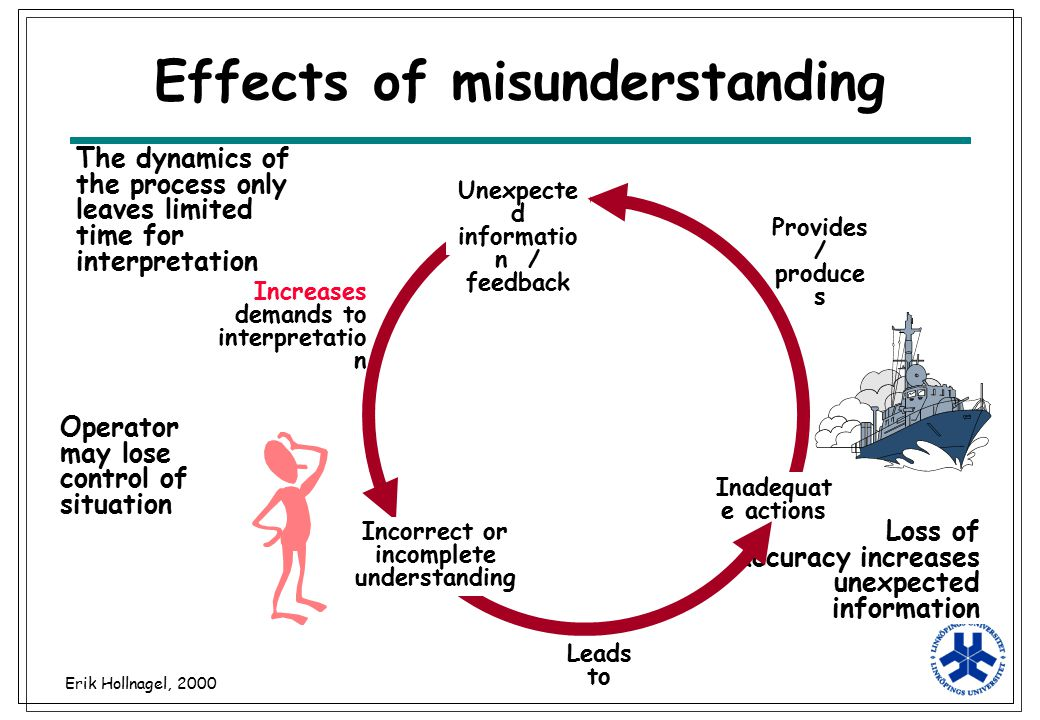 Effects of misunderstanding