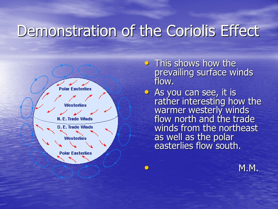 Demonstration of the Coriolis Effect
