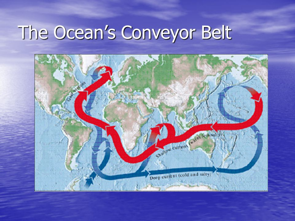 The Ocean's Conveyor Belt