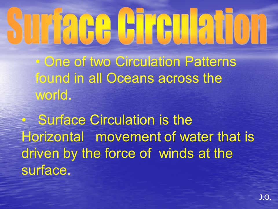 One of two Circulation Patterns found in all Oceans across the world.