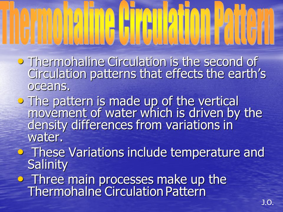 Thermohaline Circulation Pattern
